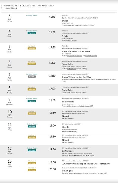 Program Festivalul International de Balet Mariinsky 2014